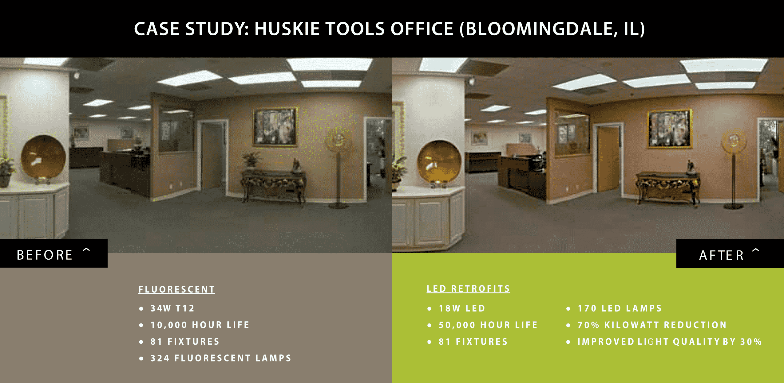 Huskie_Case_Study_LED